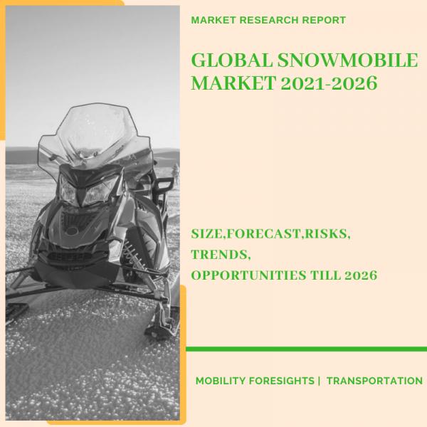 Snowmobile Market
