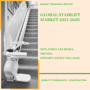 Stairlift Market