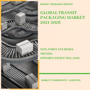 Transit Packaging Market