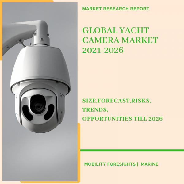 Yacht Camera Market