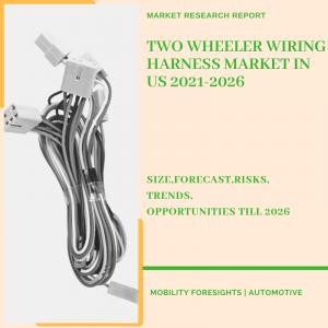 Two Wheeler Wiring Harness Market in US