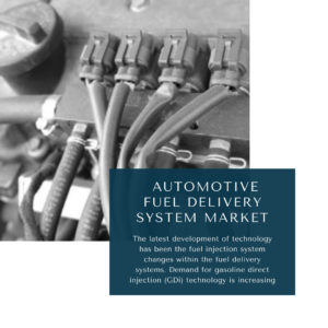 infographic: Automotive Fuel Delivery System Market, Automotive Fuel Delivery System Market Size, Automotive Fuel Delivery System Market Trends, Automotive Fuel Delivery System Market Forecast, Automotive Fuel Delivery System Market Risks, Automotive Fuel Delivery System Market Report, Automotive Fuel Delivery System Market Share