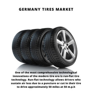 infographic: Germany Tires Market, Germany Tires Market  Size, Germany Tires Market Trends,  Germany Tires Market Forecast, Germany Tires Market Risks, Germany Tires Market  Report, Germany Tires Market Share
