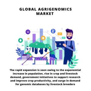 infographic: Agrigenomics Market, Agrigenomics Market Size, Agrigenomics Market Trends, Agrigenomics Market Forecast, Agrigenomics Market Risks, Agrigenomics Market Report, Agrigenomics Market Share