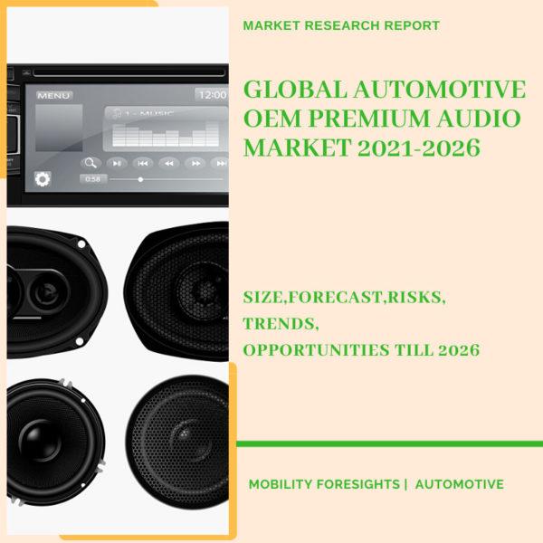 Automotive OEM Premium Audio Market