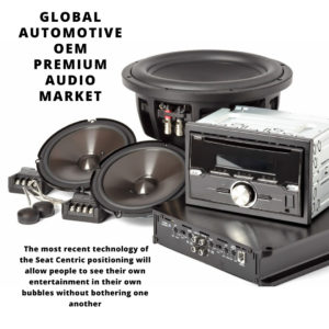 infographic: Automotive OEM Premium Audio Market, Automotive OEM Premium Audio Market Size, Automotive OEM Premium Audio Market Trends, Automotive OEM Premium Audio Market Forecast, Automotive OEM Premium Audio Market Risks, Automotive OEM Premium Audio Market Report, Automotive OEM Premium Audio Market Share