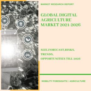 Digital Agriculture Market