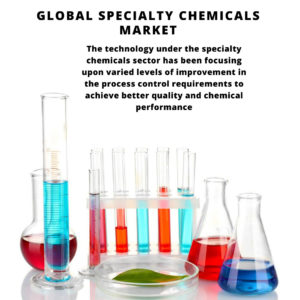 infographic: Specialty Chemicals Market, Specialty Chemicals Market Size, Specialty Chemicals Market Trends, Specialty Chemicals Market Forecast, Specialty Chemicals Market Risks, Specialty Chemicals Market Report, Specialty Chemicals Market Share
