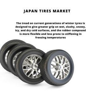 infographic: Japan Tires Market, Japan Tires Market Size, Japan Tires Market Trends, Japan Tires Market Forecast, Japan Tires Market Risks, Japan Tires Market Report, Japan Tires Market Share